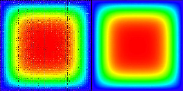 Analysis of MLSM performance - Medusa: Coordinate Free